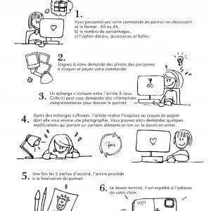 explications texte et dessins de la commande de BD personnalisée